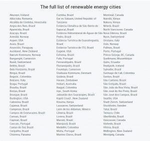 ciudades renovables